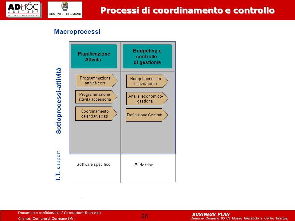 Processi di coordinamento e controllo