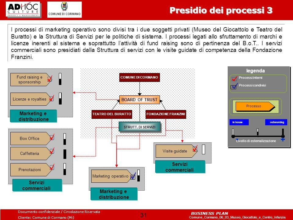 Presidio dei processi 3 - +