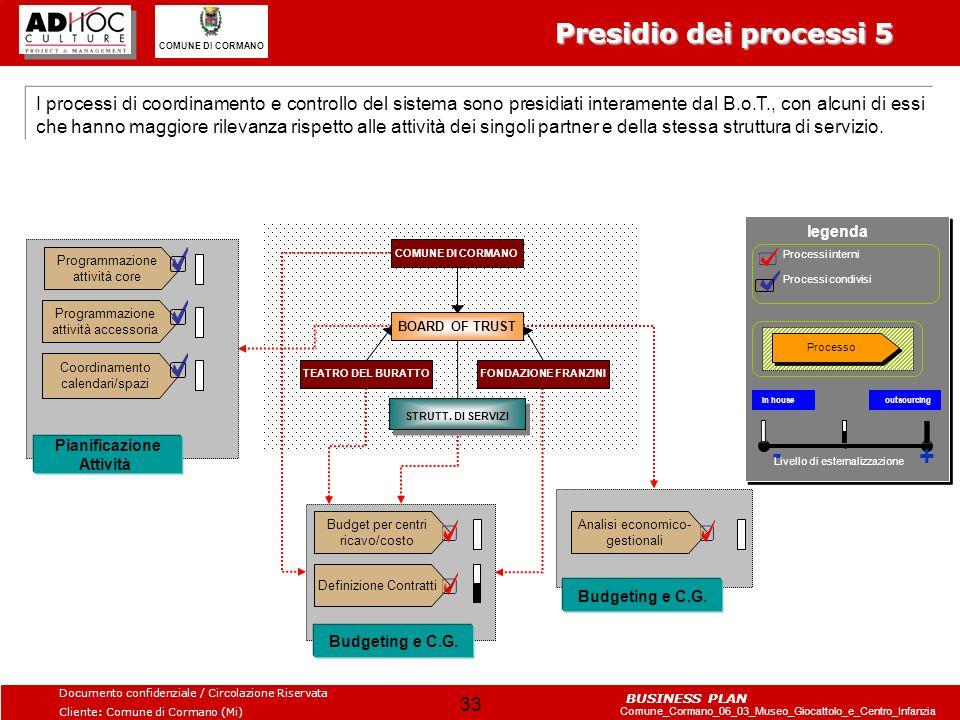 Presidio dei processi 5 - +