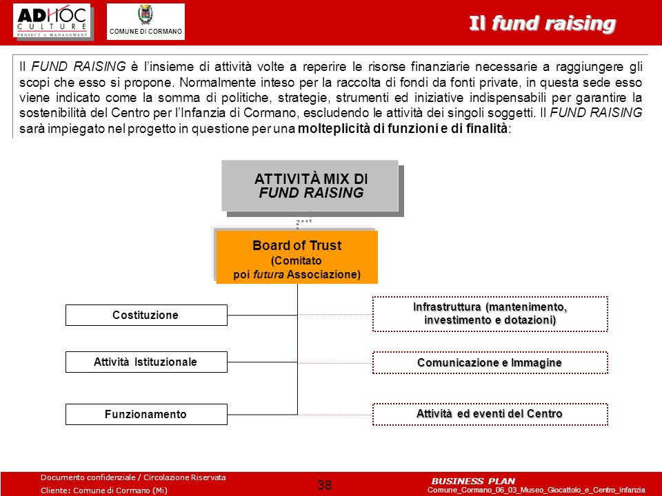 ATTIVITÀ MIX DI FUND RAISING