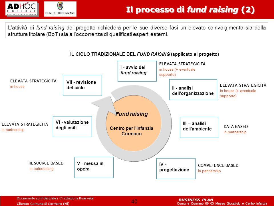 Il processo di fund raising (2)