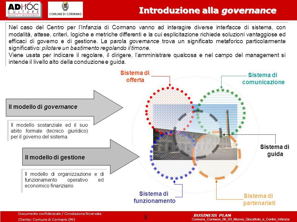 Introduzione alla governance