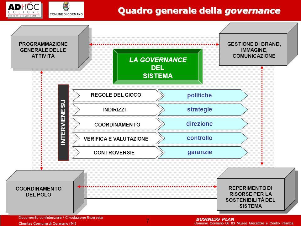 Quadro generale della governance