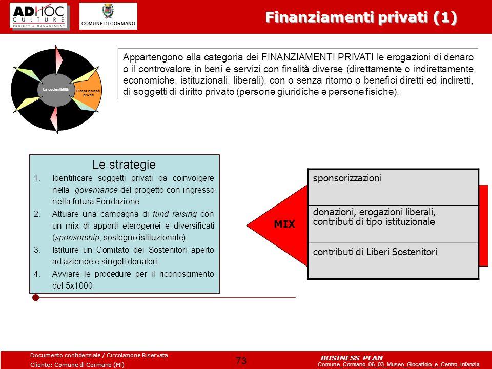 Finanziamenti privati (1)