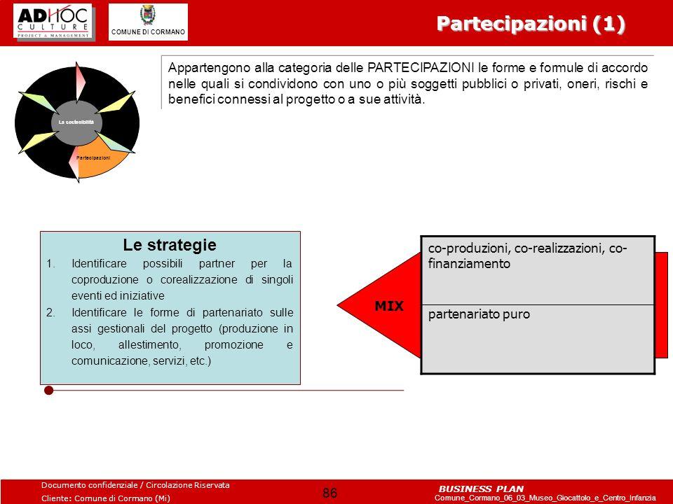 Partecipazioni (1) Le strategie