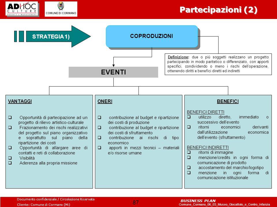 Partecipazioni (2) EVENTI COPRODUZIONI STRATEGIA 1) VANTAGGI ONERI