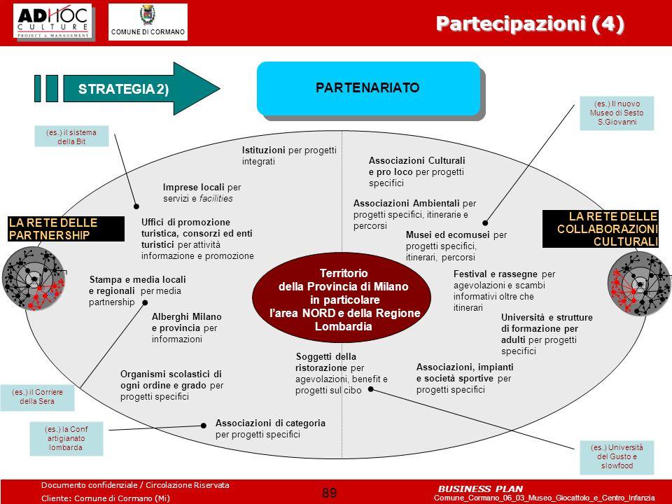 Partecipazioni (4) PARTENARIATO STRATEGIA 2)