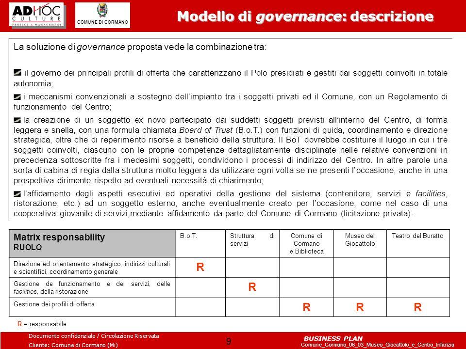 Modello di governance: descrizione