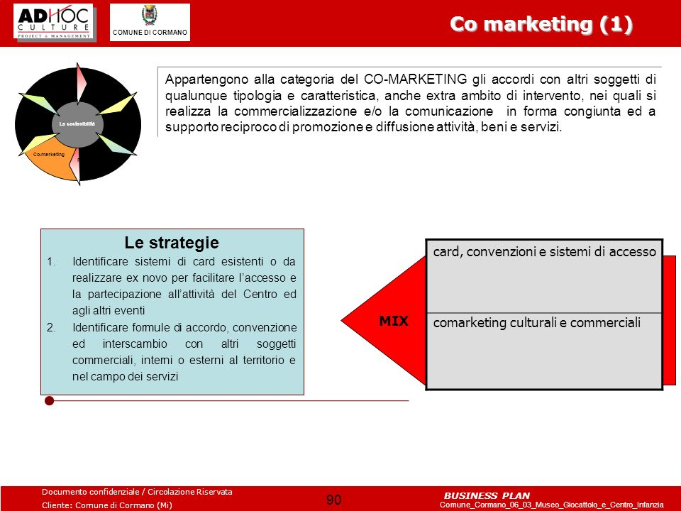 Co marketing (1) Le strategie