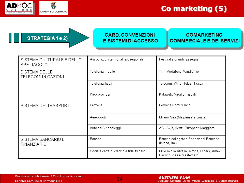 Co marketing (5) STRATEGIA 1 e 2)
