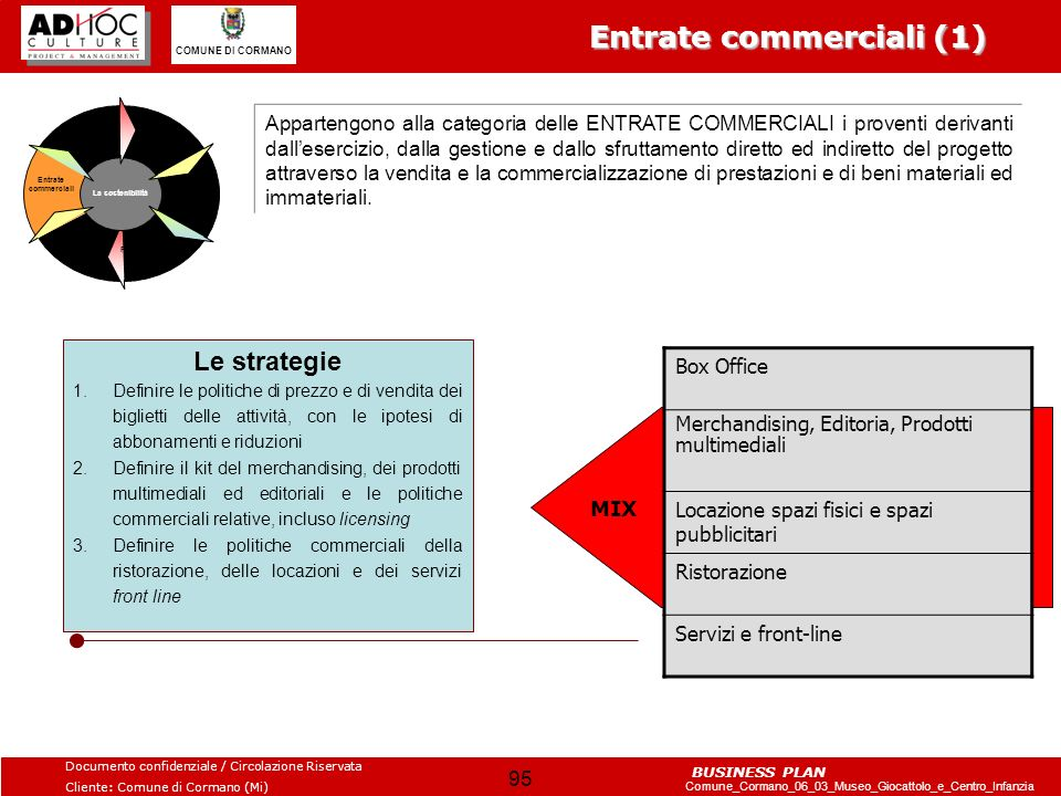 Entrate commerciali (1)