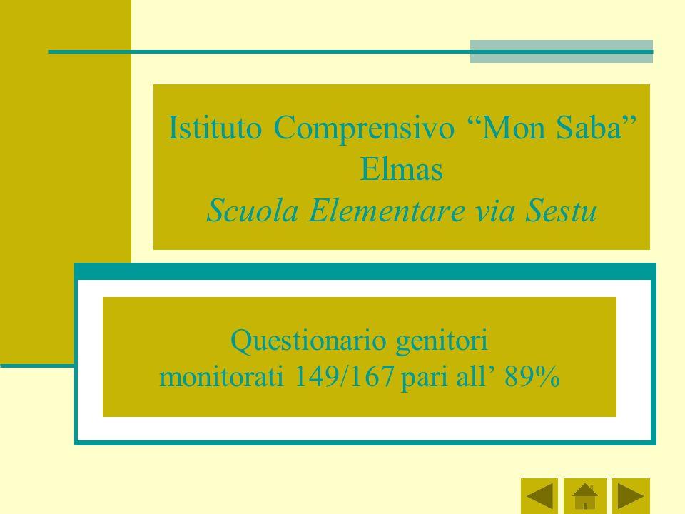 Istituto Comprensivo Mon Saba Elmas Scuola Elementare via Sestu