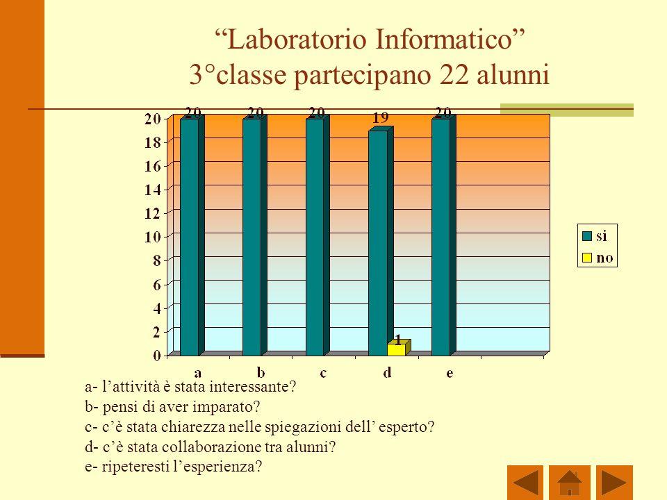 Laboratorio Informatico 3°classe partecipano 22 alunni