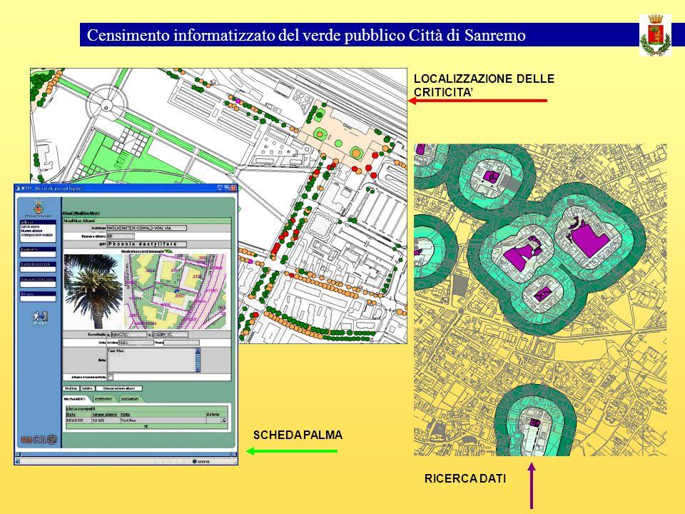 Censimento informatizzato del verde pubblico Città di Sanremo