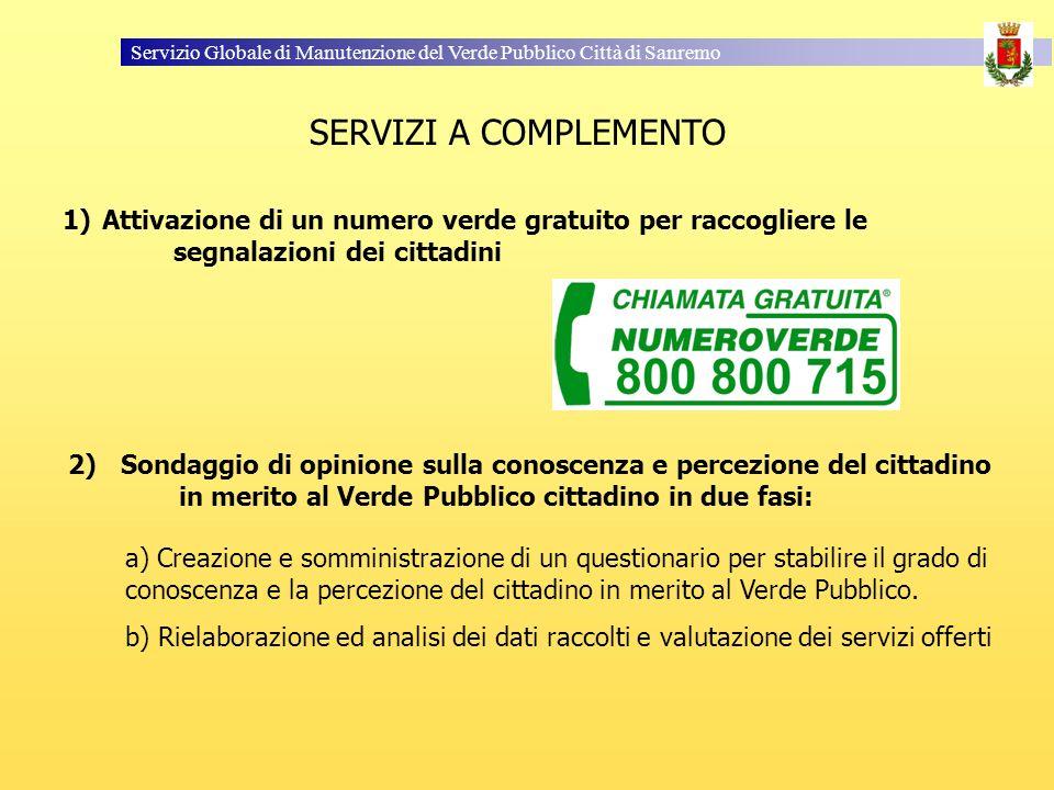Servizio Globale di Manutenzione del Verde Pubblico Città di Sanremo