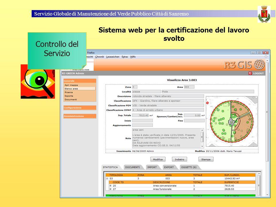 Sistema web per la certificazione del lavoro svolto