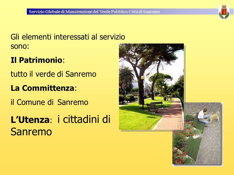 L'Utenza: i cittadini di Sanremo