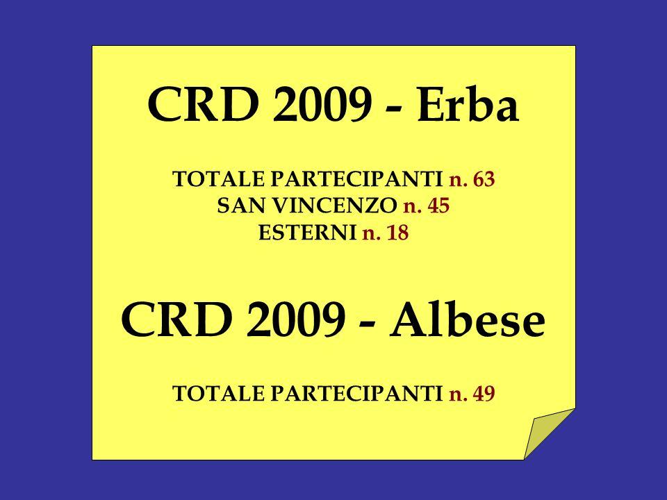 CRD 2009 - Erba CRD 2009 - Albese TOTALE PARTECIPANTI n. 63