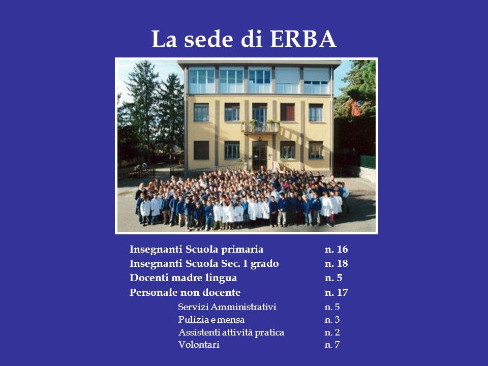 La sede di ERBA Insegnanti Scuola primaria n. 16