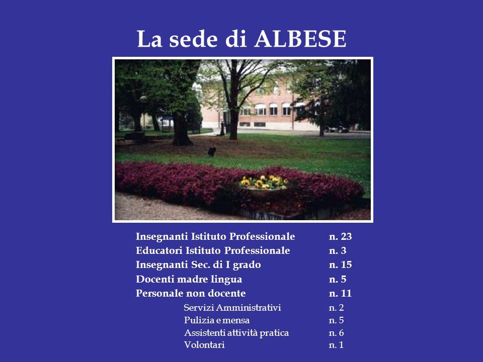 La sede di ALBESE Insegnanti Istituto Professionale n. 23