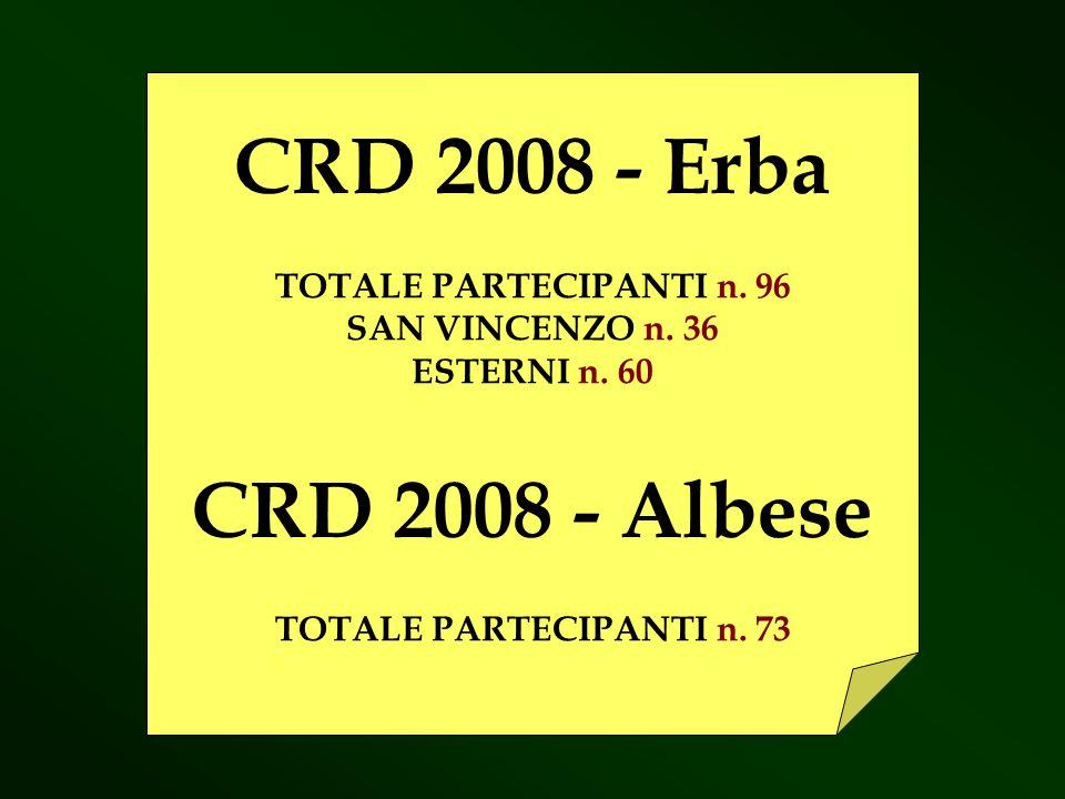 CRD 2008 - Erba CRD 2008 - Albese TOTALE PARTECIPANTI n. 96
