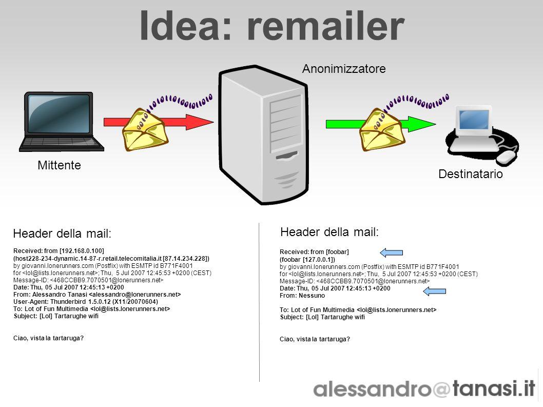 Idea: remailer Anonimizzatore Mittente Destinatario Header della mail: