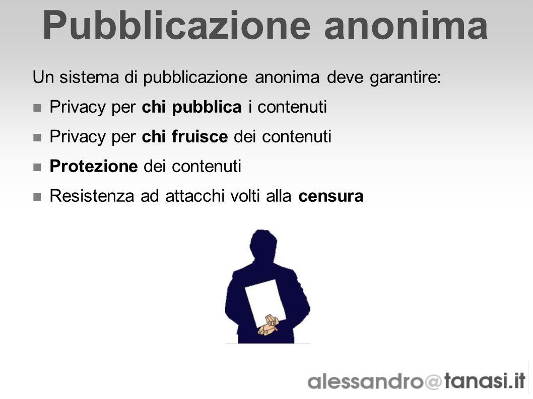 Pubblicazione anonima