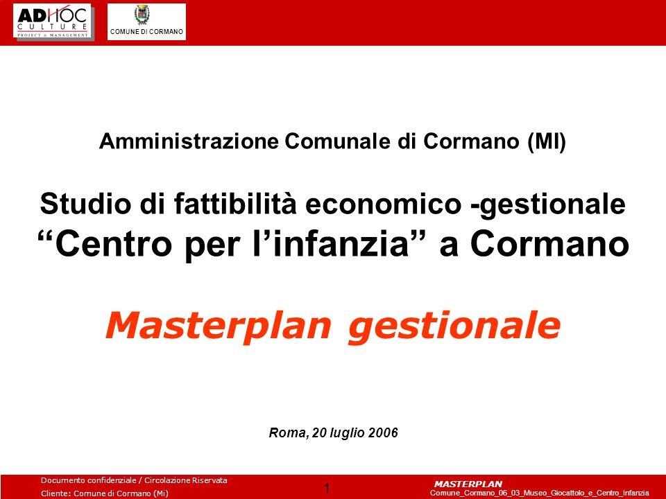 Amministrazione Comunale di Cormano (MI) Masterplan gestionale