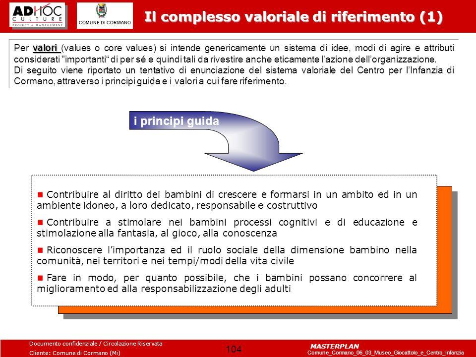 Il complesso valoriale di riferimento (1)