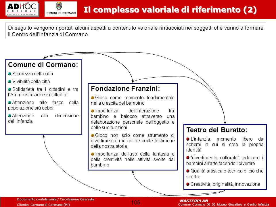 Il complesso valoriale di riferimento (2)