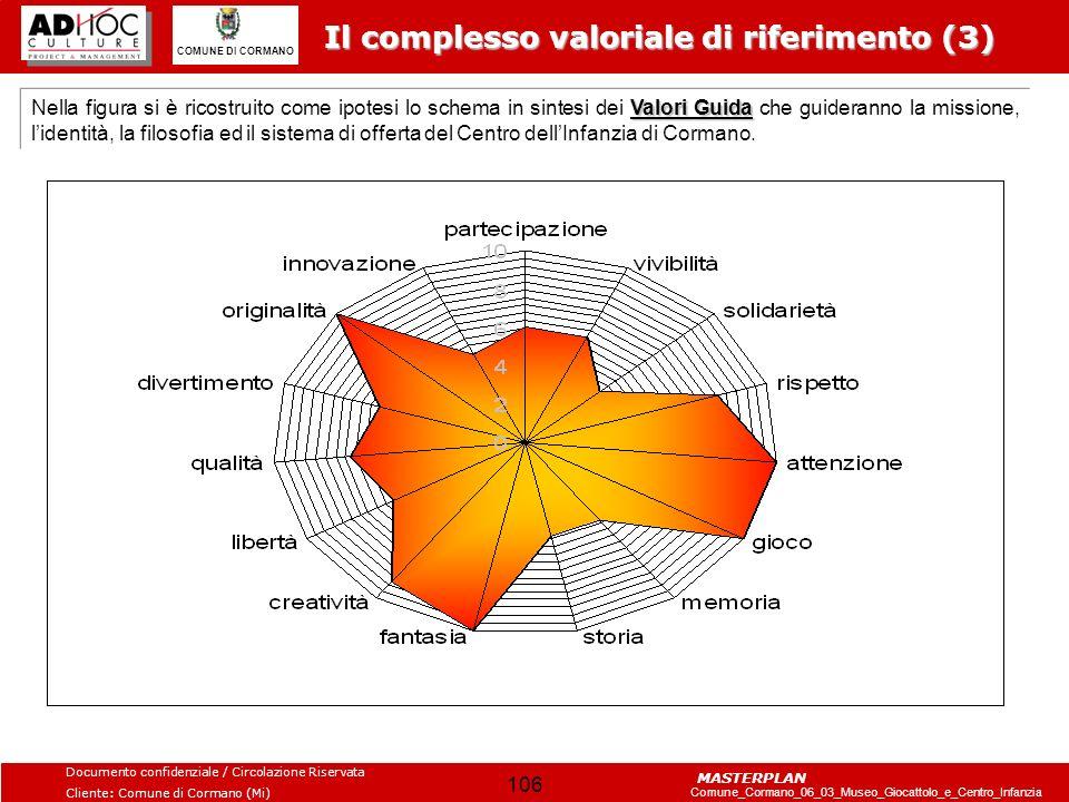 Il complesso valoriale di riferimento (3)