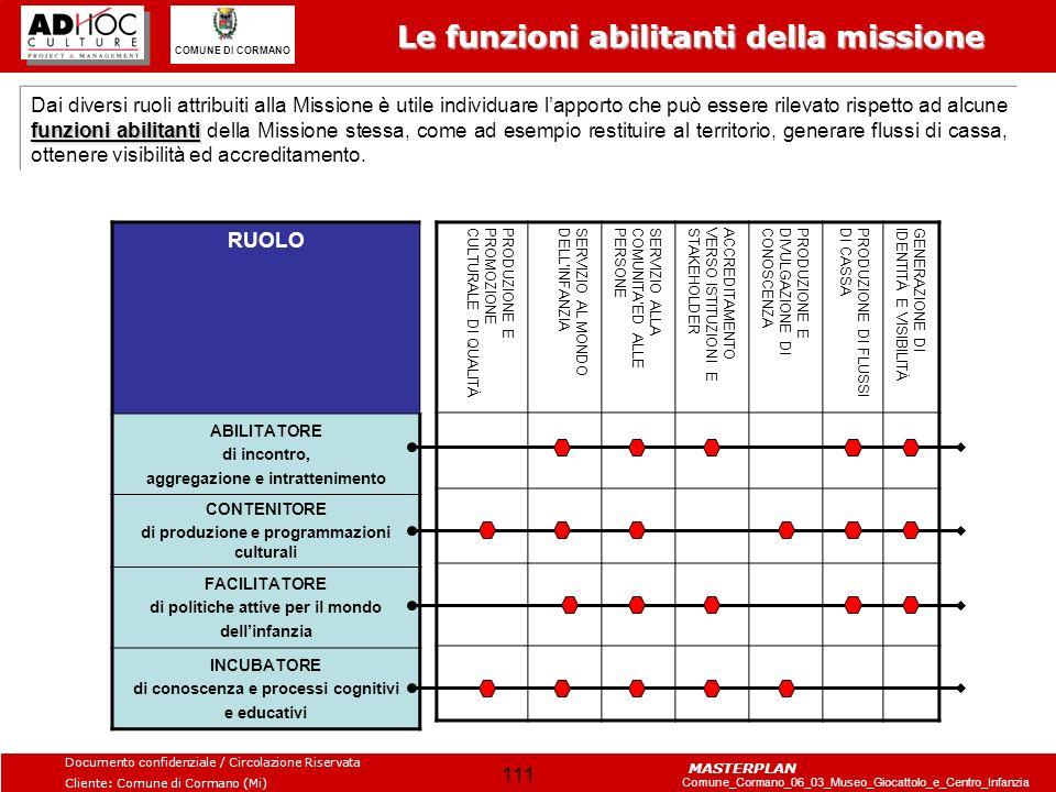 Le funzioni abilitanti della missione