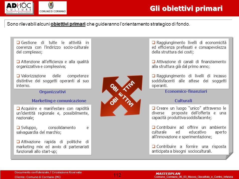 Economico-finanziari Marketing e comunicazione