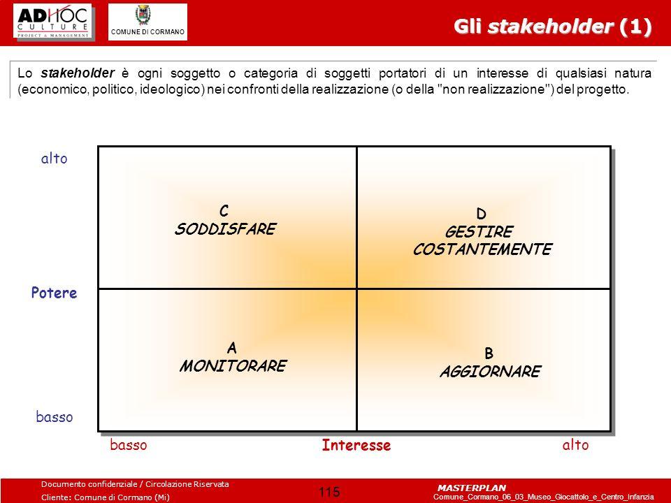 Gli stakeholder (1) alto C D Potere SODDISFARE GESTIRE COSTANTEMENTE