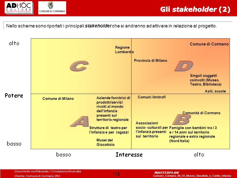 Gli stakeholder (2) Nello schema sono riportati i principali stakeholder che si andranno ad attivare in relazione al progetto.