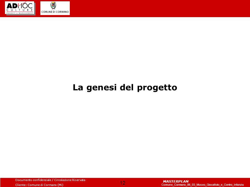 La genesi del progetto