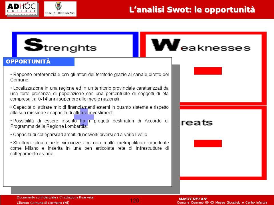 L'analisi Swot: le opportunità