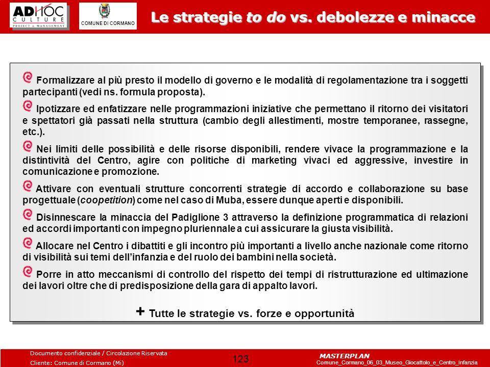 + Tutte le strategie vs. forze e opportunità