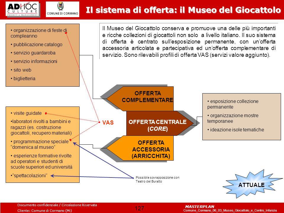 Il sistema di offerta: il Museo del Giocattolo