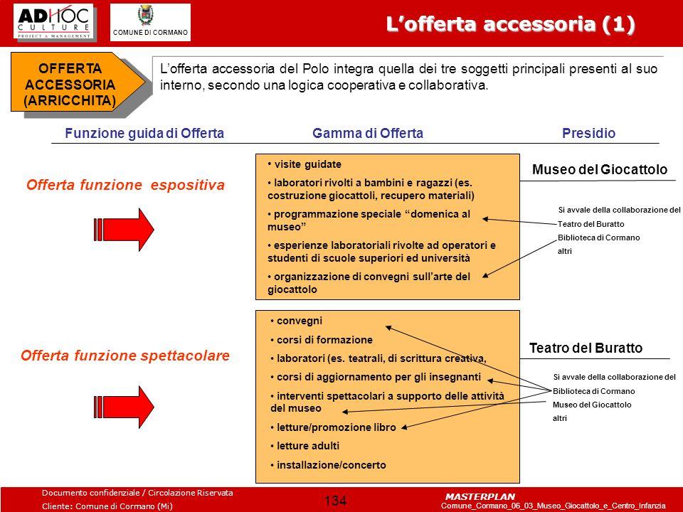 OFFERTA ACCESSORIA (ARRICCHITA)