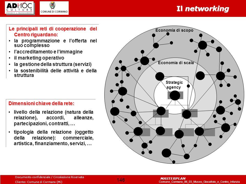 Il networking Le principali reti di cooperazione del Centro riguardano: la programmazione e l'offerta nel suo complesso.