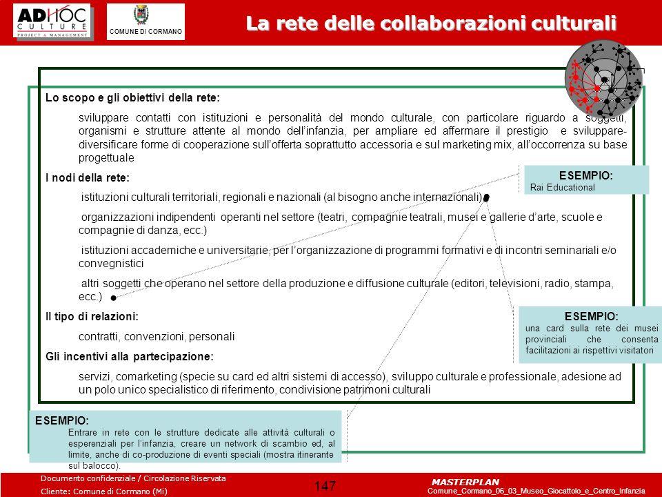 La rete delle collaborazioni culturali