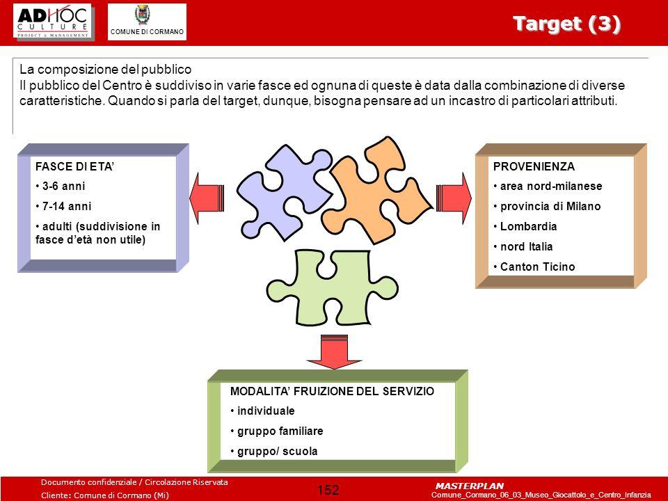 Target (3) La composizione del pubblico
