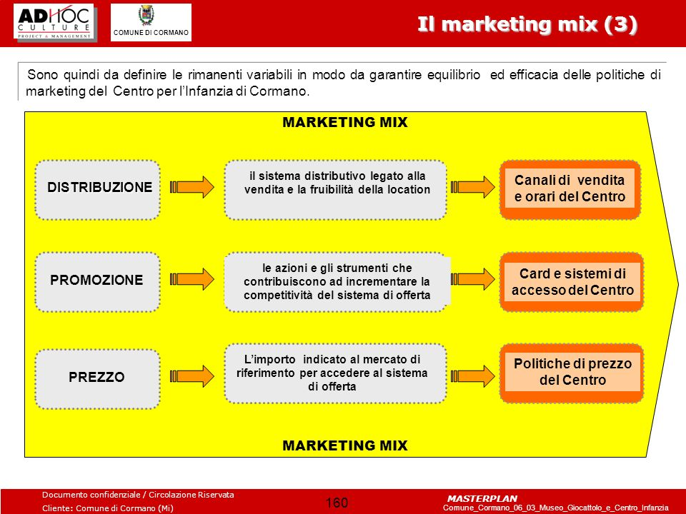 Il marketing mix (3)