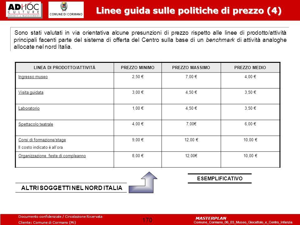 LINEA DI PRODOTTO/ATTIVITÀ