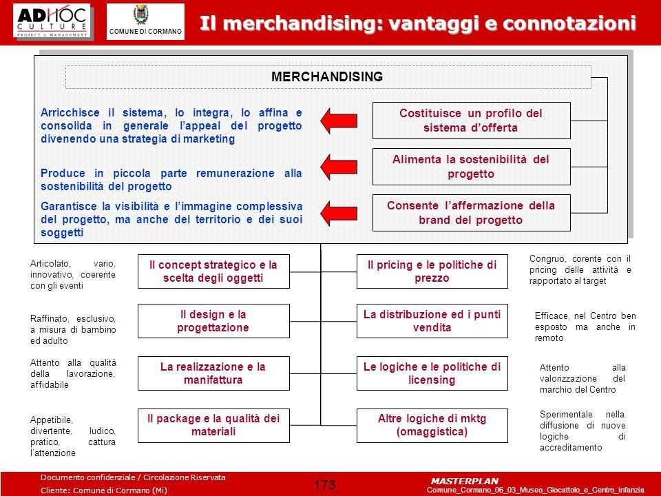 Il merchandising: vantaggi e connotazioni