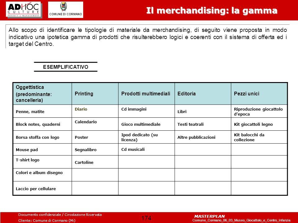 Il merchandising: la gamma
