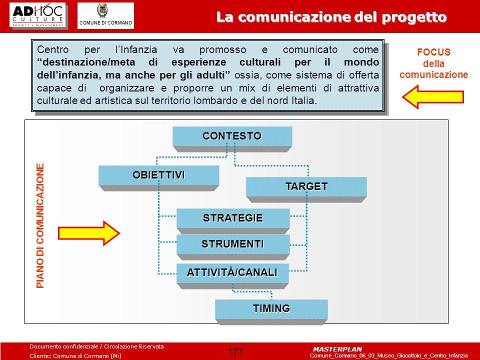 FOCUS della comunicazione PIANO DI COMUNICAZIONE