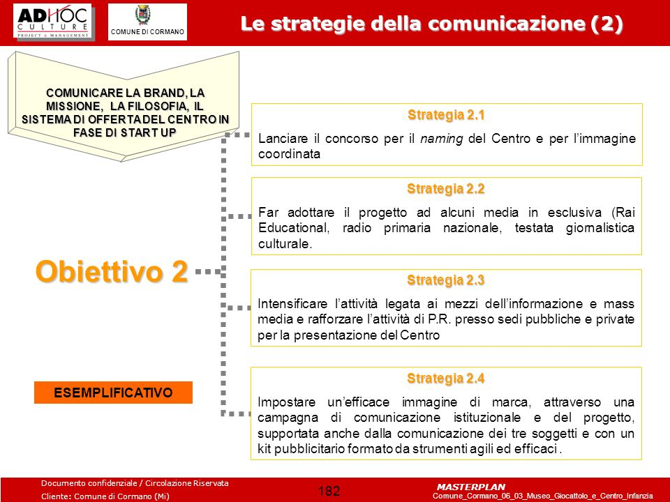 Obiettivo 2 Le strategie della comunicazione (2) Strategia 2.1