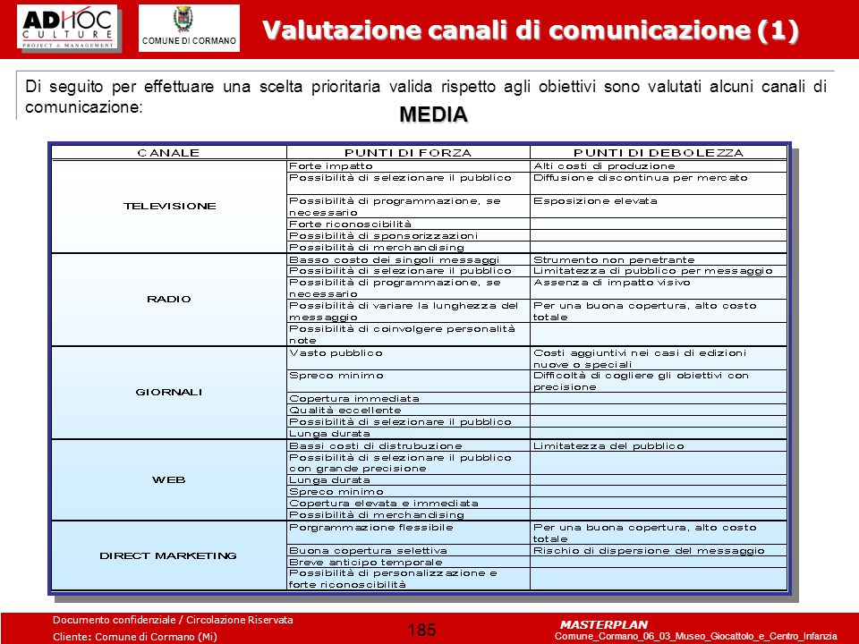 Valutazione canali di comunicazione (1)